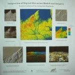 Terrain Analysis of the Antigonish Highlands