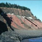 image of a cliff demonstrating Slope calculations