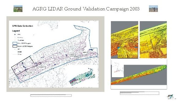 AGRG Annapolis Valley LIDAR Ground Validation Campaign poster